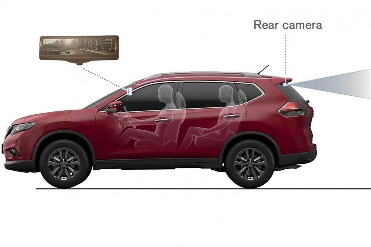 Nissan Innenspiegel Kamera
