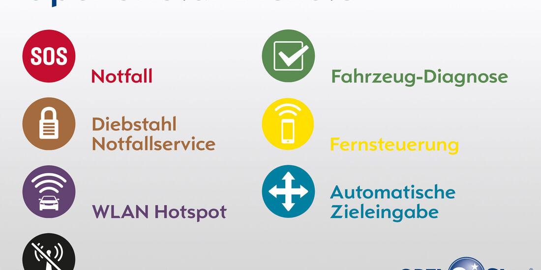 OnStar Dienste in Deutschland