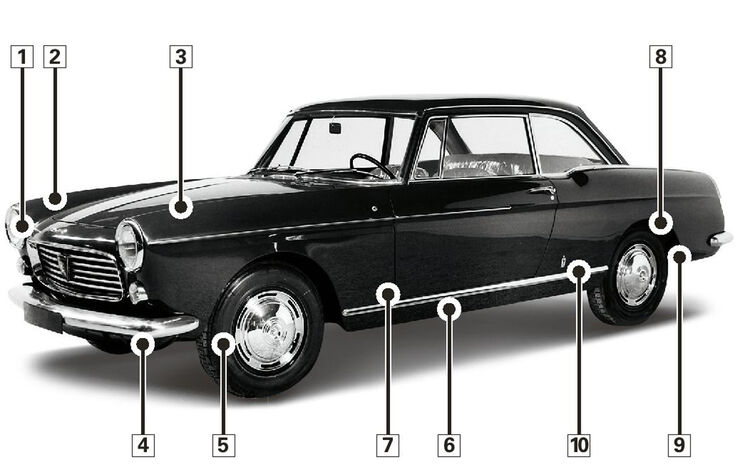 Peugeot 404 Coupé Schwachpunkte, Igelbild