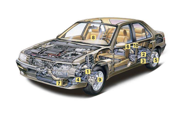 Peugeot 605 2.0 Sri, Igelbild, Schwachstellen
