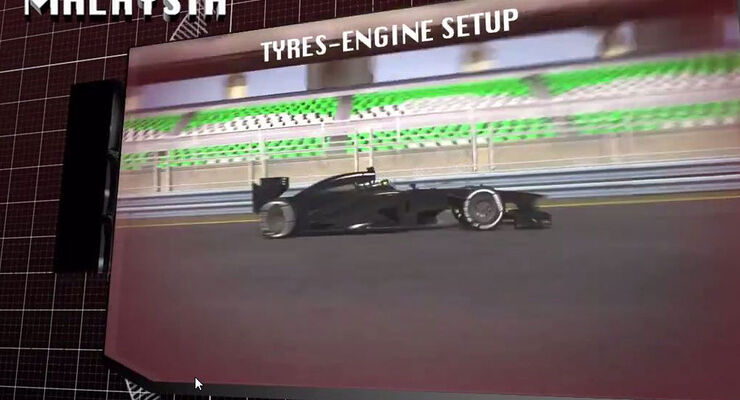 Pirelli Vorschau GP Malaysia Formel 1 2014, Screenshot