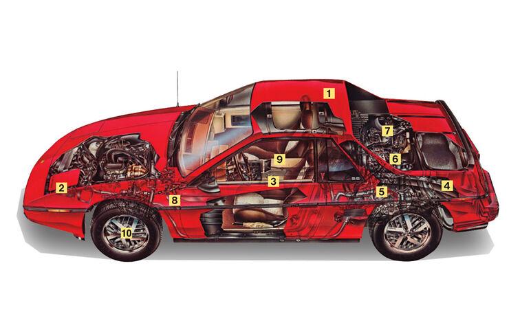 Pontiac Fiero GT, Igelbild