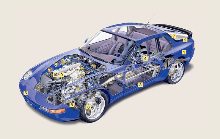 Porsche 911 Carrera 3.2 CS