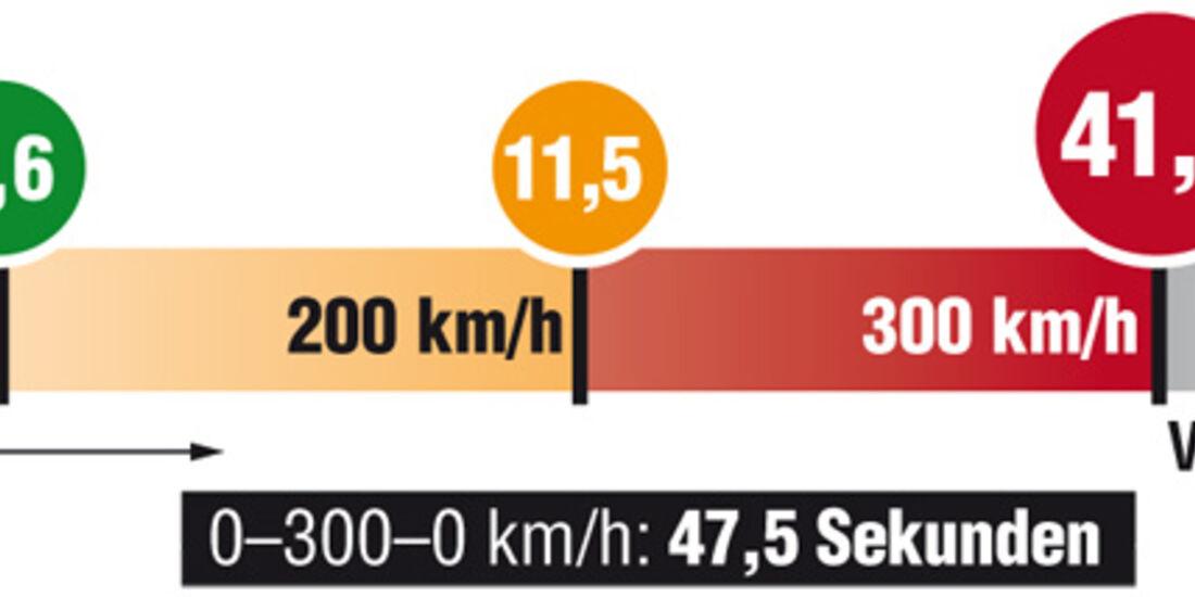 Porsche 911 GT3 RS 4.0, Grafik