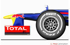 Red Bull RB8 Bahrain/Mugello Updates 2012