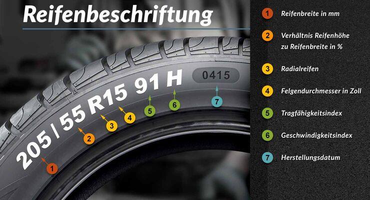 Reifenbeschriftung