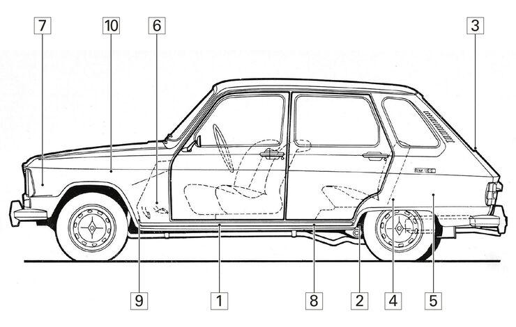 Renault 6, Igelbild, Schwachstellen