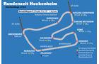 Renault Mégane R.S. Trophy TCe 275, Hockenheim, Rundenzeit