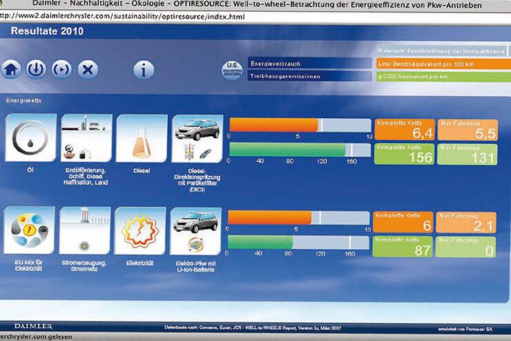 Screenshot Well-to-Wheel-Analyse