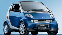 Smart Fortwo Starblue