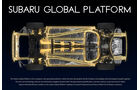 Subaru Global Plattform