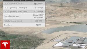 Tesla Gigafabrik Batteriefertigung