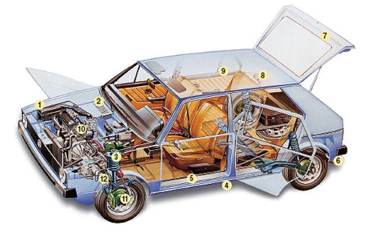 VW Golf I GTI Pirelli