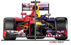 Vergleich Red Bull Ferrari 2012