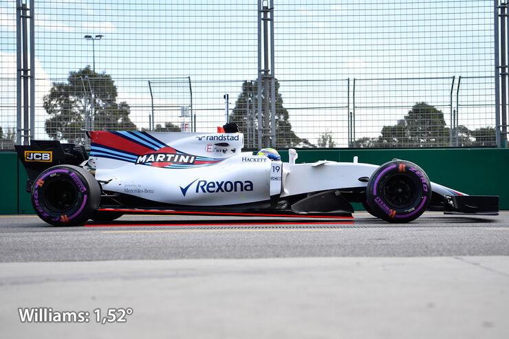Williams-Anstellung-F1-Technik-Formel-1-