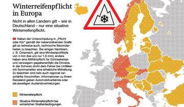 Winterreifen-Pflicht in Europa