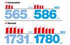 Zahlen und Fakten, VW Passat, Kofferraumvolumen