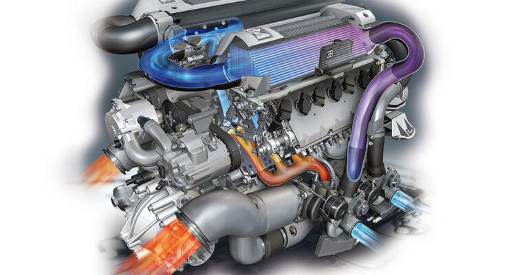 Technik Motorenkonzepte: Motoren von Morgen - zwei oder 16 Zylinder ...